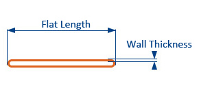 Terminology - Flat Length, Wall Thickness